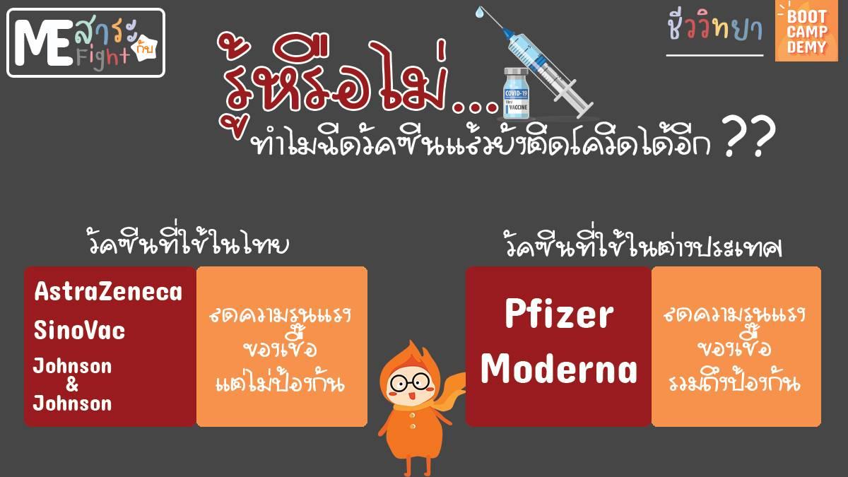 MEสาระ กับ MEFight - มาทำความรู้จักวัคซีนโควิดในไทยกัน